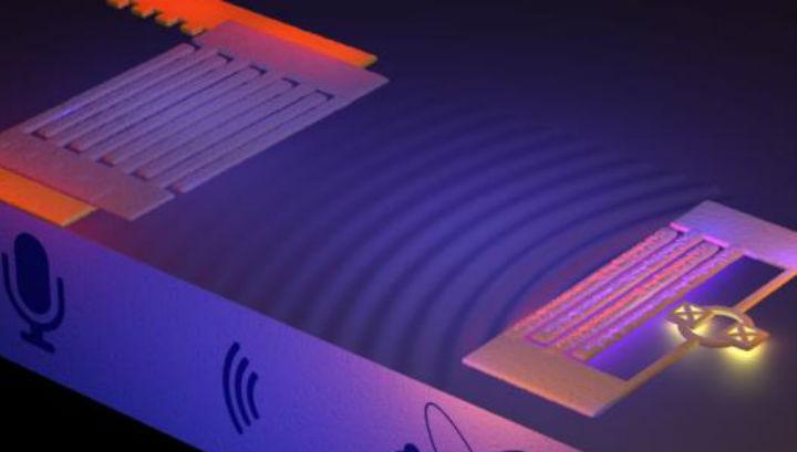 Картинки по запросу квантовая физика и акустика