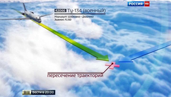 Новости россия 24 новосибирск вчерашний выпуск смотреть онлайн
