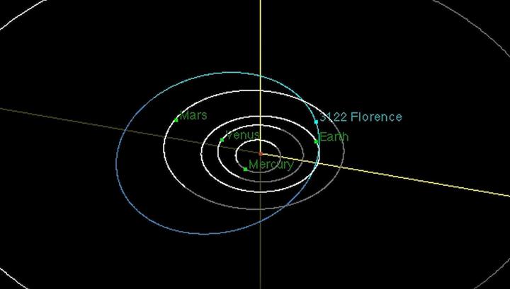 К Земле приближается крупнейший астероид: NASA опубликовало видео