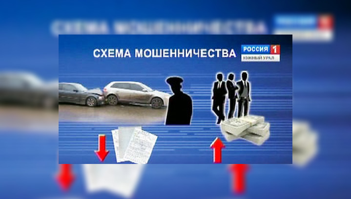 страховое мошенничество в россии презентация пробыли