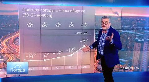 2x2 прогноз погоды 2018