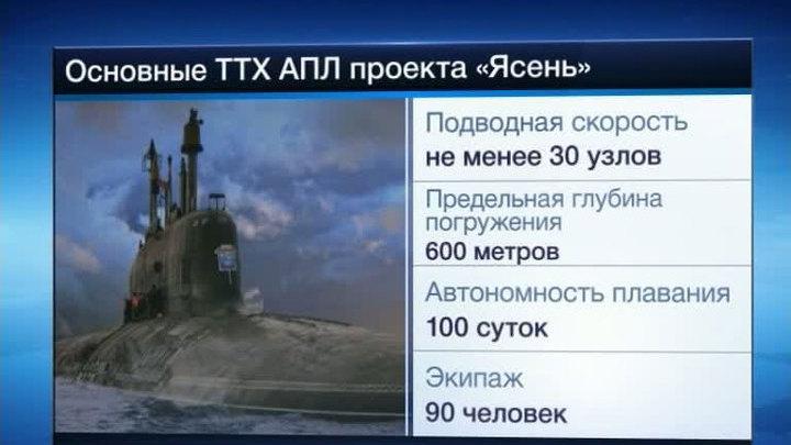 с какой глубины подводная лодка может запустить ракету