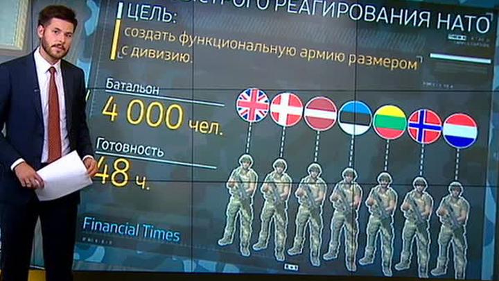 Россия и нато видео онлайн в хорошем hd 1080 качестве фотоография