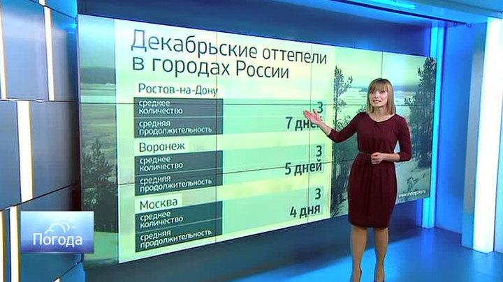 ООО погода на фобос ростов на дону нужно сомневаться