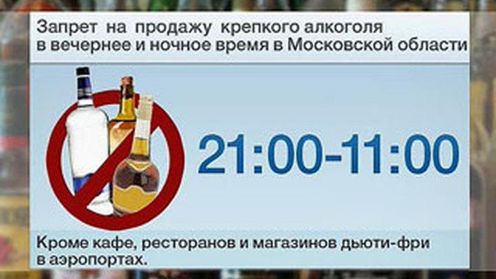 немыслимым, Закон о запрете в торговле спиртных напитков стоял самом