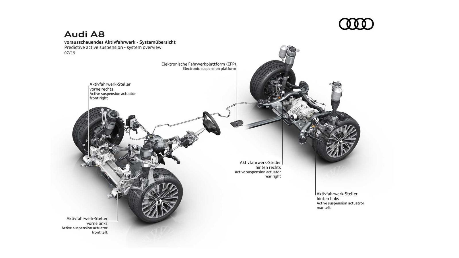 Ауди A8 получил «волшебную» суперподвеску от«горячего» S8