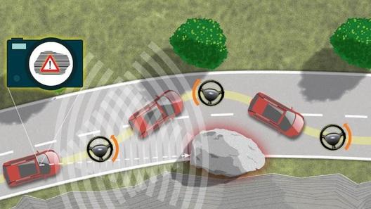 Новые технологии Ford: от бесплатной мойки до беспилотной парковки
