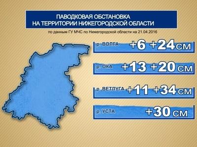 Две дороги в Нижегородской области затоплены более чем на метр