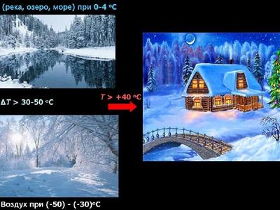 Российские учёные получили полезное тепло из холода