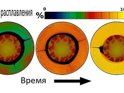 Магнитное поле звезды TRAPPIST-1 плавит землеподобные планеты изнутри