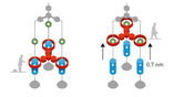 Молекулярный лифт Стоддарта.