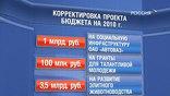 Судя по настрою, корректировать российский бюджет исходя из своеобразия украинской политики никто не собирается