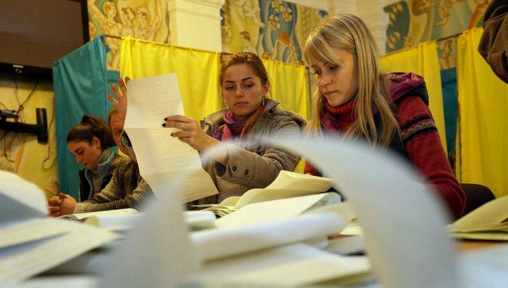 ЦИК Украины подвел итоги выборов в Раду
