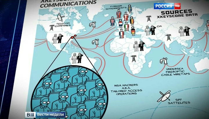Миллион процессоров АНБ проследит за человечеством