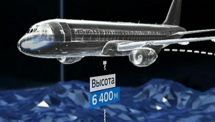 Airbus мог развалиться до столкновения с землей