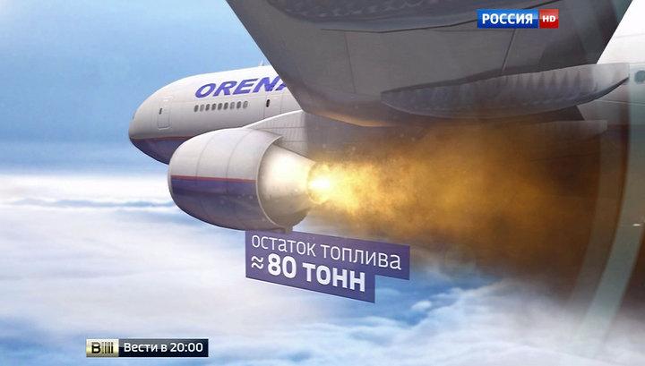 Посадка самолета в доминикане Финляндии заказ