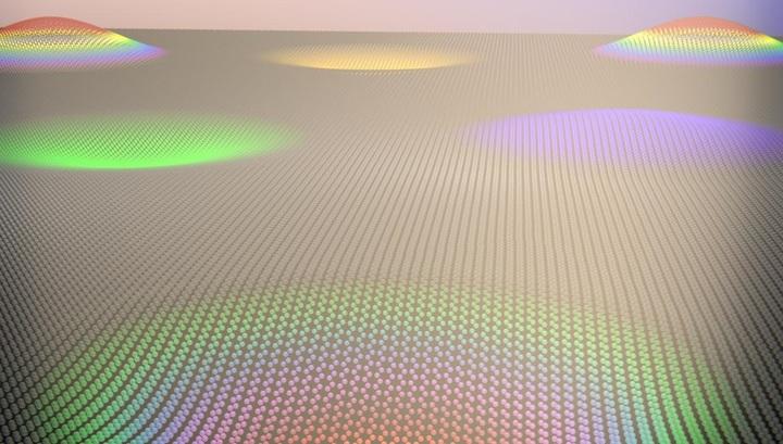 Благодаря эффекту, возникающему при деформации графеновых мембран, дисплеи на основе электронной бумаги могут стать цветными.
