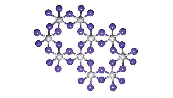 Трийодид хрома теряет свои необычные свойства, если оторвать не один, а сразу два слоя его молекул, но сохраняет их при наличии трёх и более слоёв.