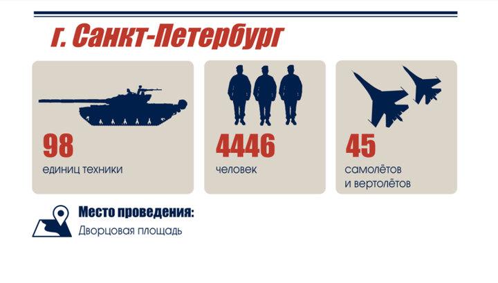 На сайте МО РФ появилась интерактивная карта празднования Дня Победы