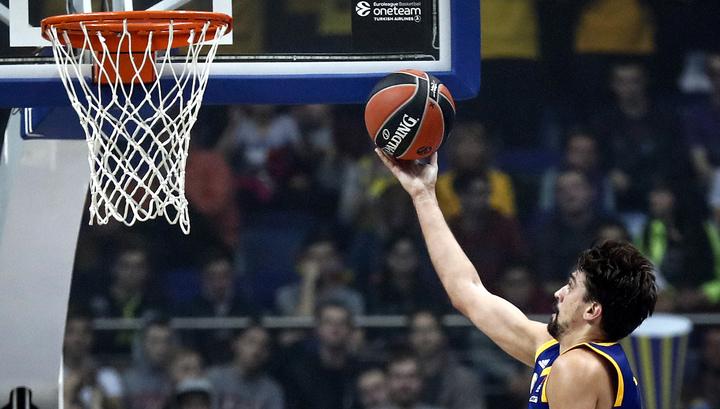 Баскетбольные еврокубки: