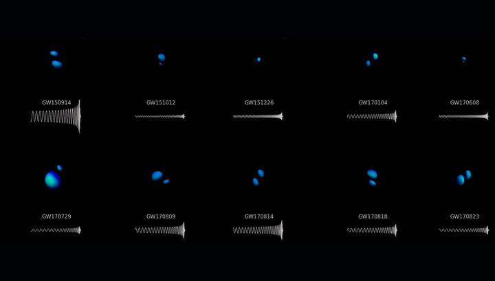 Из данных, которые были собраны до сегодняшнего дня, учёные составили своеобразный каталог столкновений чёрных дыр.