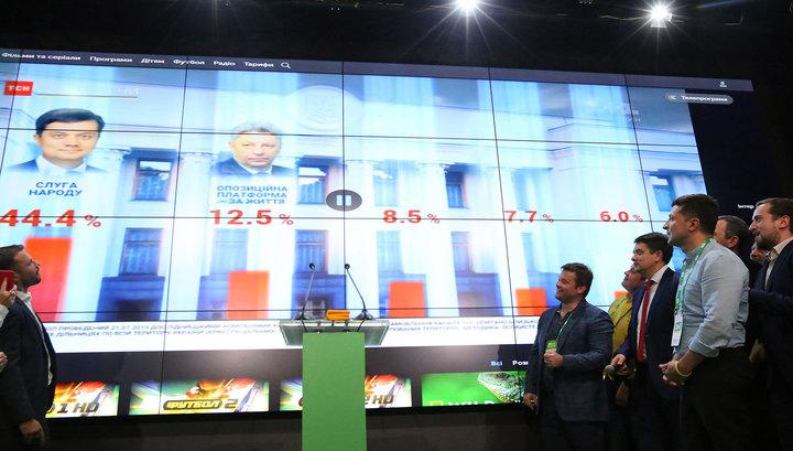 Экзитполы: в Раду проходит пять партий