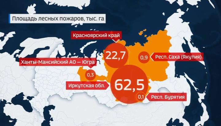 В Сибири горит почти миллион гектаров леса