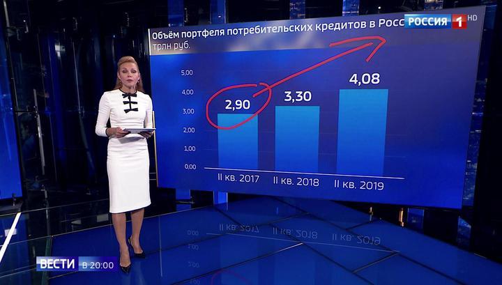 Финансисты в Москве раскрыли планы: хорошие новости для ипотеки и рецепты роста бизнеса