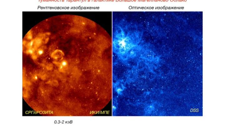 """Обсерватория """"Спектр-РГ"""" начала создавать карту Вселенной"""