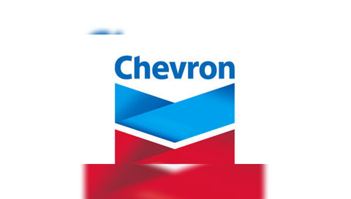chevron business analysis Chevron's financial ratios grouped by activity, liquidity, solvency, and profitability valuation ratios such as p/e, p/bv, p/s.