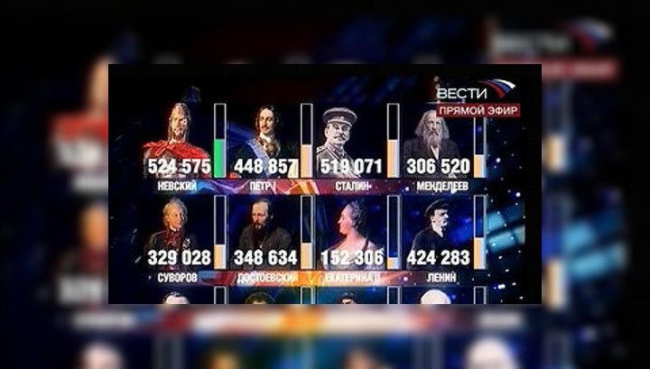 """Герой """"Имя Россия"""" - Александр Невский!"""