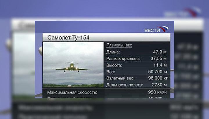 Самолет президента Польши разбился при посадке: 87 погибших