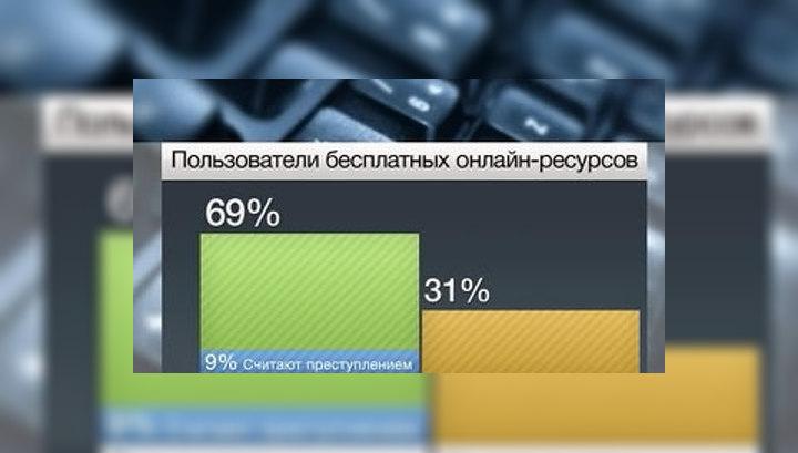 В России спорят о том, как побороть интернет-пиратов