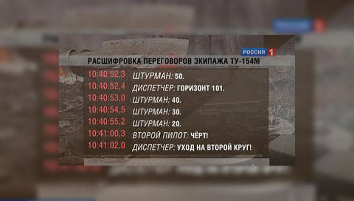 """Стенограмма самописцев Ту-154: """"В общих чертах - здесь полный каюк"""""""