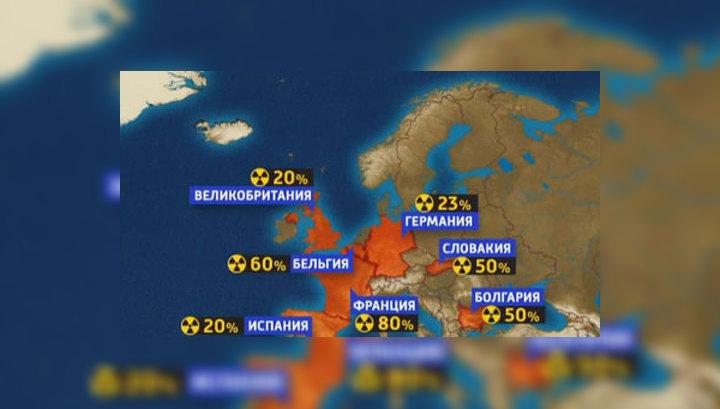 """""""Синдром Фукусимы"""": Европа против мирного атома"""