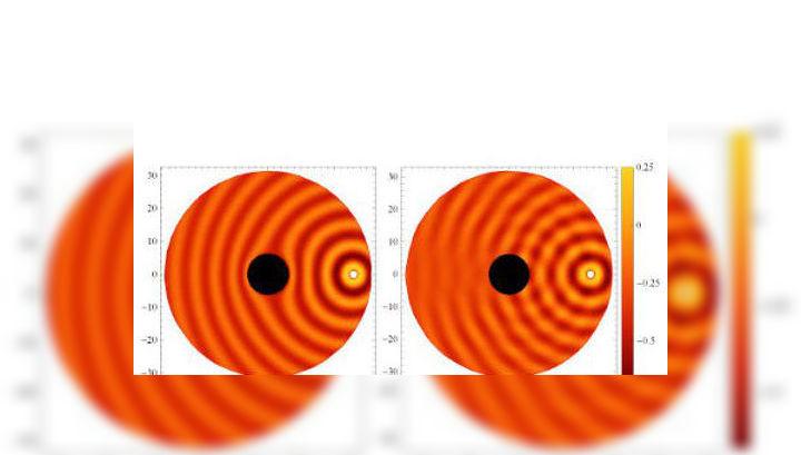 Распространение волн: 1 - источник (белая точка) без объектов, 2 - источник колебаний и защищаемый объект (чёрный круг), который почти не искажает картину волны, 3 - не защищённый объект отражает сейсмические волны (иллюстрация William Parnell).