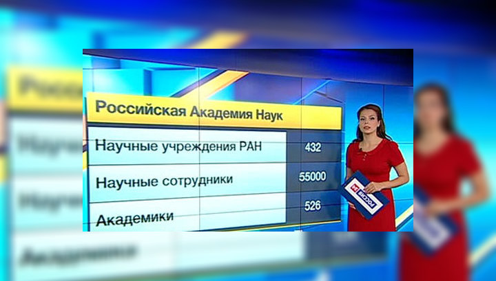 Российская академия наук: перспективы реформирования