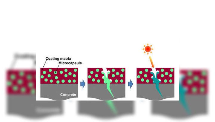 Принцип работы нового покрытия для бетона
