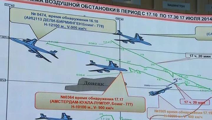 Крушение Boeing: Киев скрывает данные, необходимые для расследования