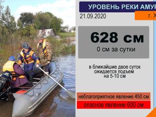 Растет число подтопленных населенных пунктов в Хабаровском крае