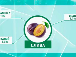 Врачи назвали фрукт, который помогает снизить артериальное давление
