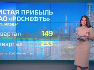 Новости на России 24. Рост по всем фронтам: Роснефть отчиталась о результатах по итогам первого полугодия
