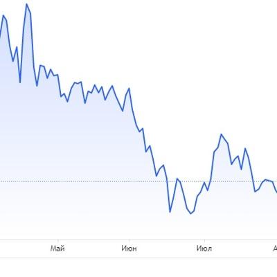Курс евро в ходе торгов на Мосбирже опустился ниже 81-го рубля