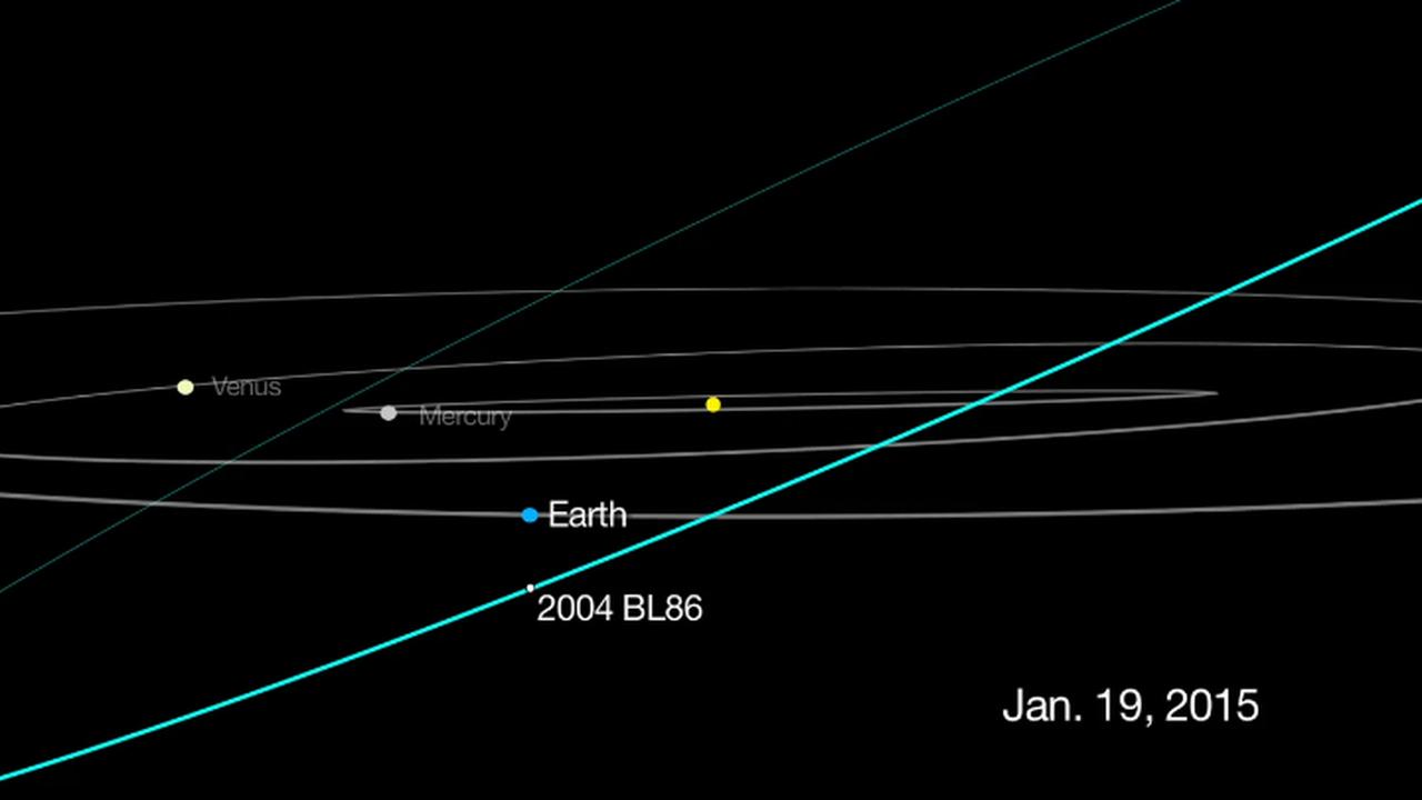 26 января к Земле приблизится огромный астероид