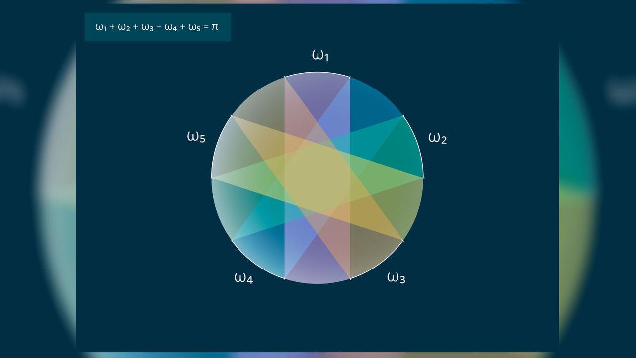 Математик МФТИ с коллегой доказал теорему, не поддававшуюся никому более 40 лет