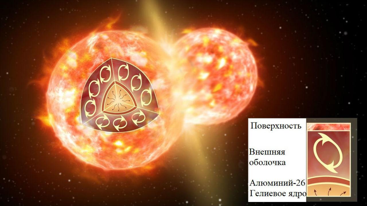 """В Млечном Пути впервые обнаружили """"дом"""" радиоактивных молекул"""