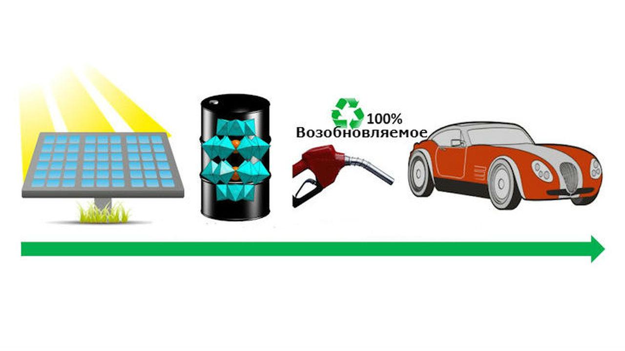 Новый гибридный аккумулятор сможет накапливать как электроэнергию, так и водород