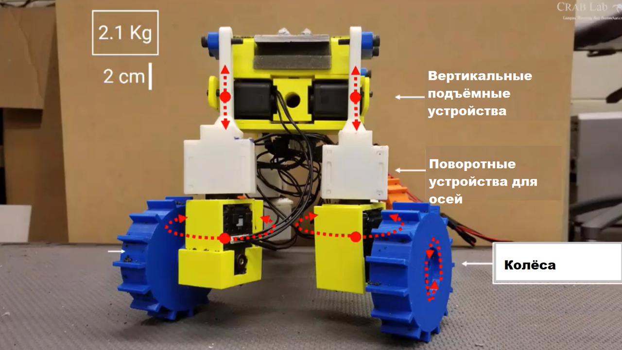"""Инженеры разрабатывают """"шагающие"""" роверы, которые не застрянут в песке чужой планеты"""