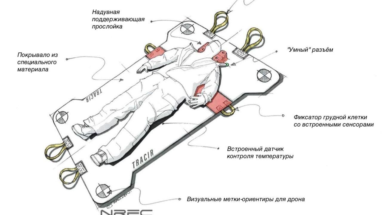 Для военных создадут робокостюм, который сможет сам начать лечение раненого в первый час после травмы