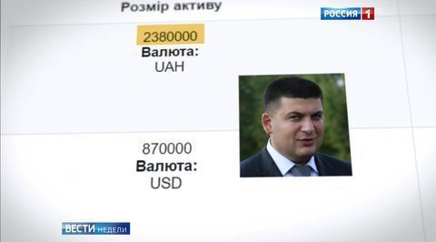 У киевских политиков нашлись тонны наличных